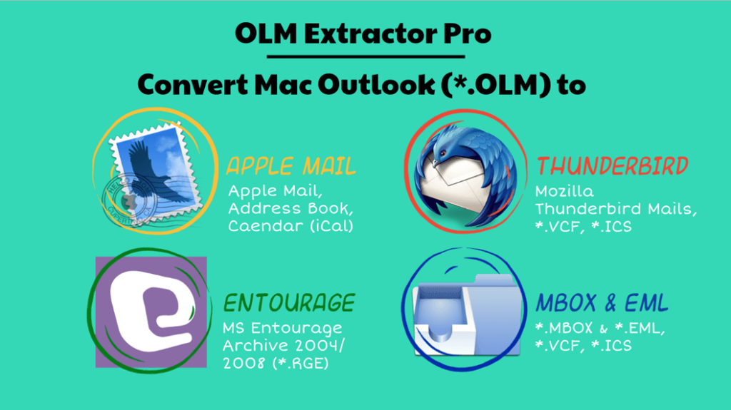 importing olm file to mac mail
