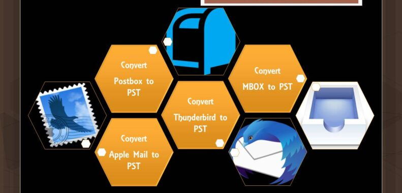 postbox to pst conversion